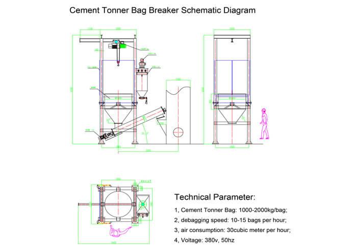 Tonner Bag Breaker
